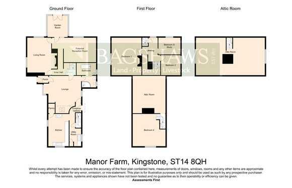 Manor Farm, Kingstone, Uttoxeter