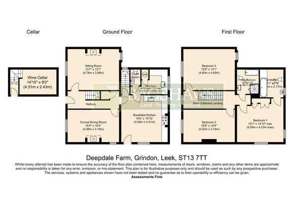 Deepdale Farm, Grindon, Leek